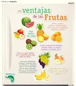 ventajas frutas